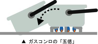 gaskonro001.JPG