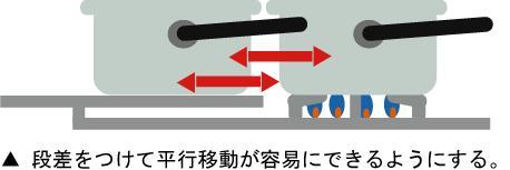 gaskonro002.JPG
