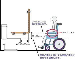 handrail-lavatory002.JPG