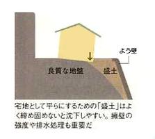 s-jibannnikannsite01.jpg