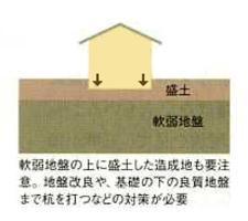 s-jibannnikannsite02.jpg