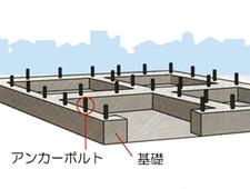 s-kisokoujinosya01.jpg