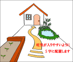 s-niwanohaiti.jpg