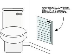 toiletheatingsystem190920.JPG
