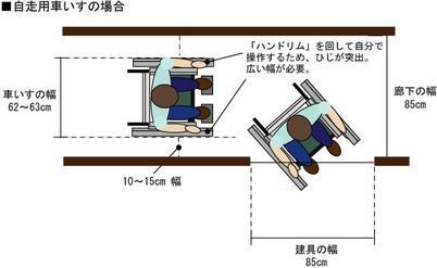 wheelcyair1.JPG